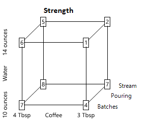 Strength_cubeplot.png