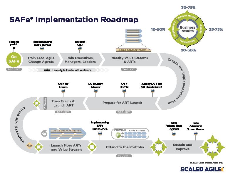 Implementation-Roadmap-V30-4.5-only.png