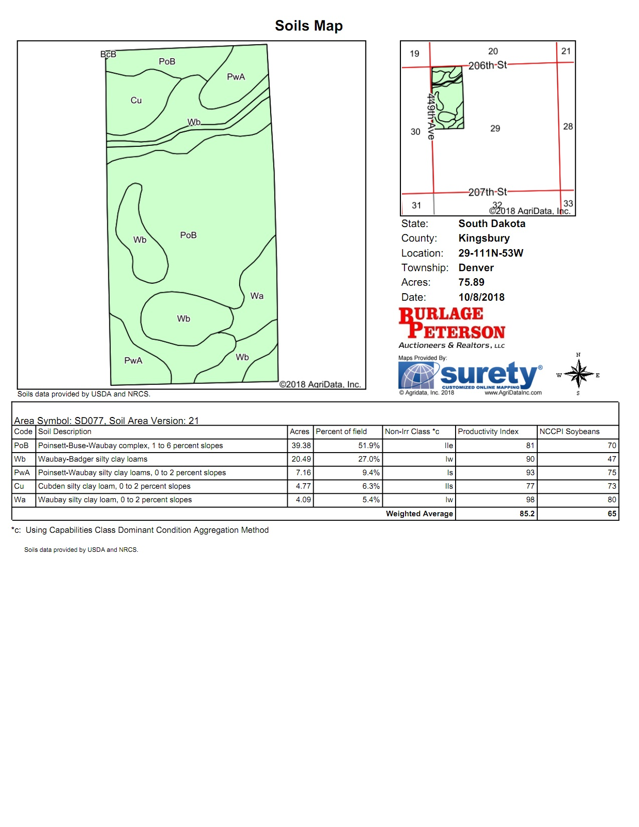 Tract I Soil Map