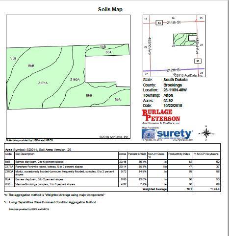 Oppelt Soils Map PNG.PNG