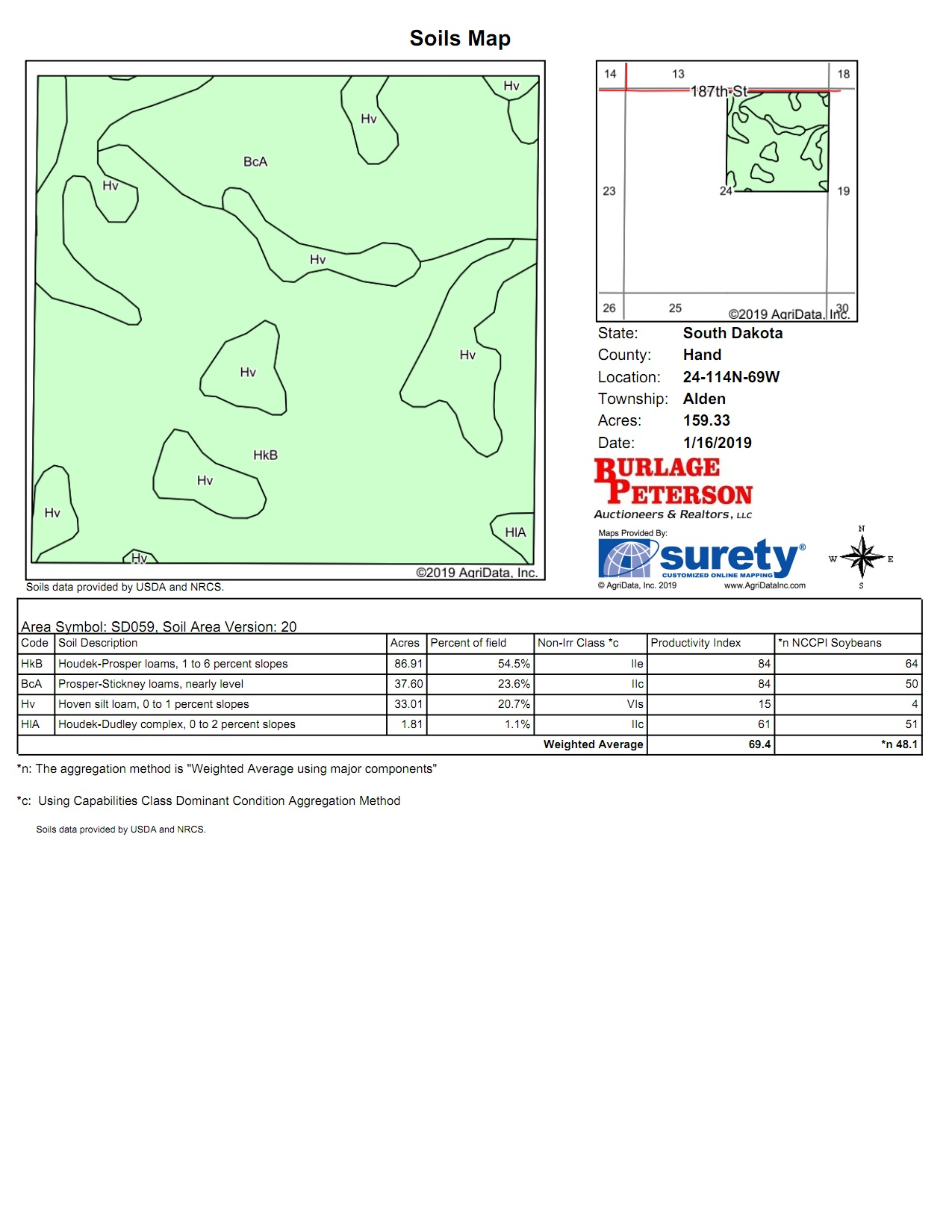 Tract 5 Soil Map