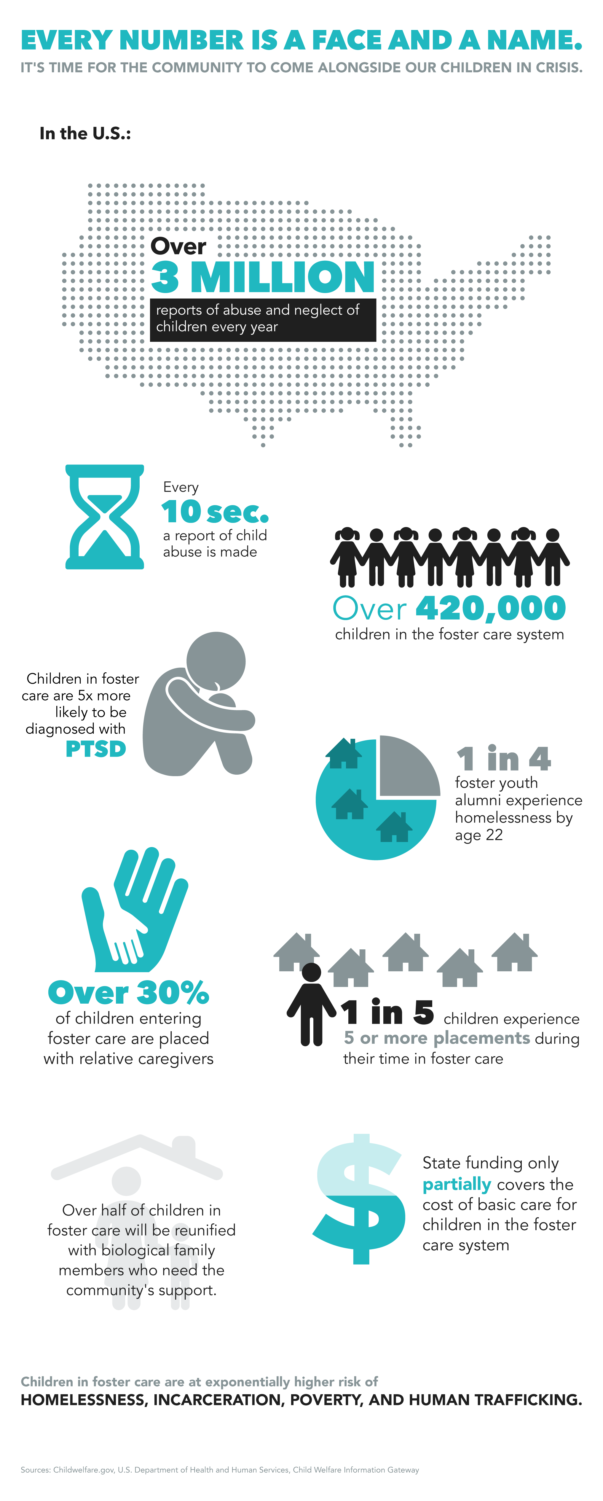 FosterCare_Stats.png