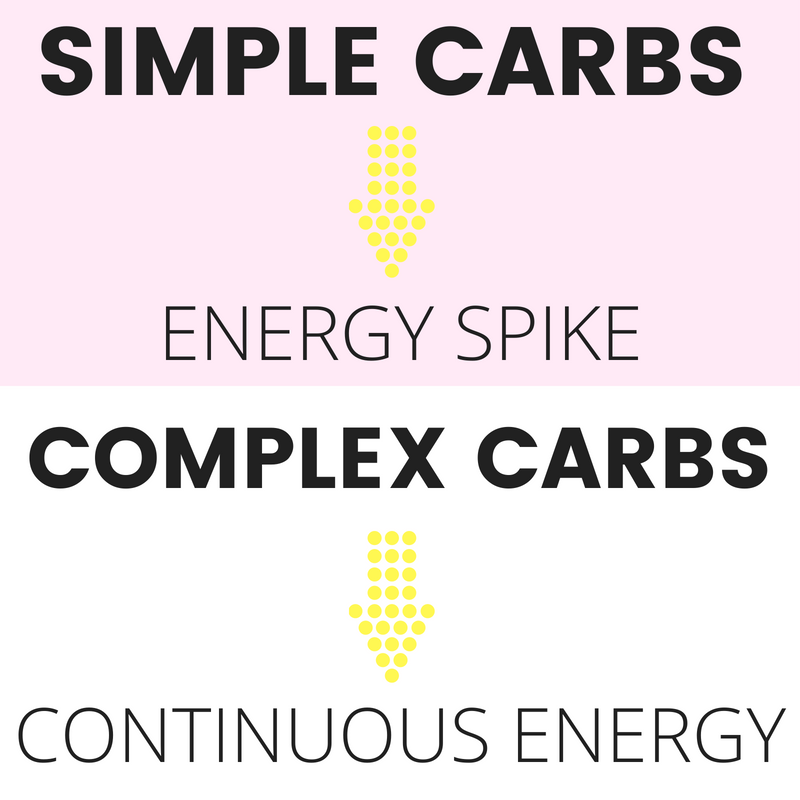 SIMPLE CARBS.png