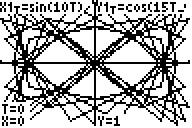 f(x,y)=(sin(10t), cos(15t))