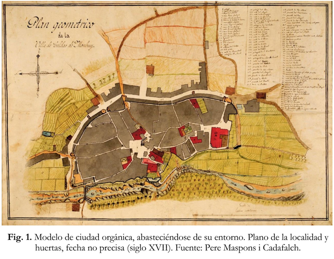 Caldes de Montbui historic plan.jpg
