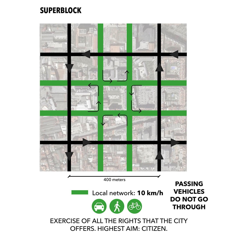 Superblock traffic pedestrian.jpg