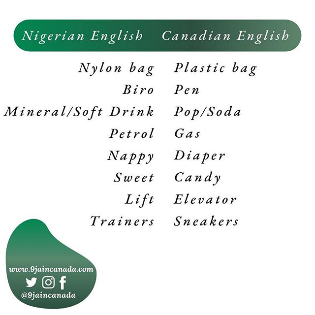"The Nigerian in me couldn't stop saying ""Nylon bag"" for a very long time and people just looked at me with blank expressions like whattttttt??? 😂😂😂 ——————————————————— What Nigerian English words/slangs do you currently find it hard to stop using as an immigrant abroad? ——————————————————— #9jaincanada #nigerianabroad #nigerianimmigrant #nigerianslangs  #nigerianenglish  #newincanada #nigerianincanada"
