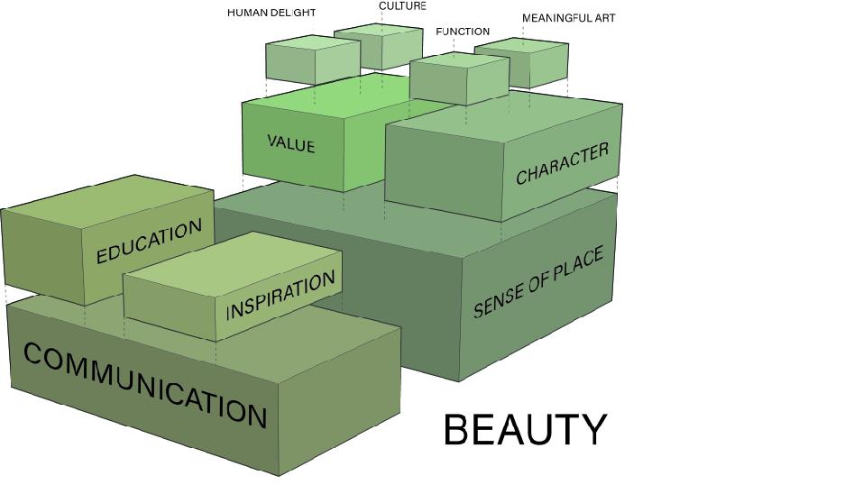 beauty diagram [Converted].jpg