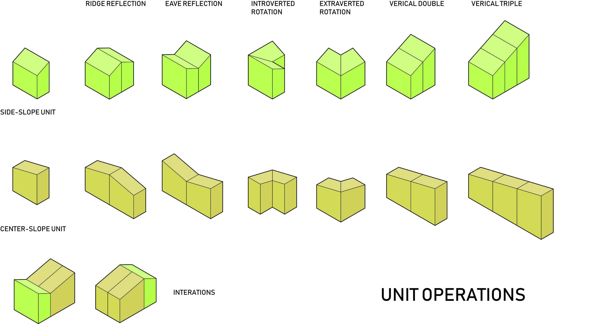 UNIT STUDIES1.jpg
