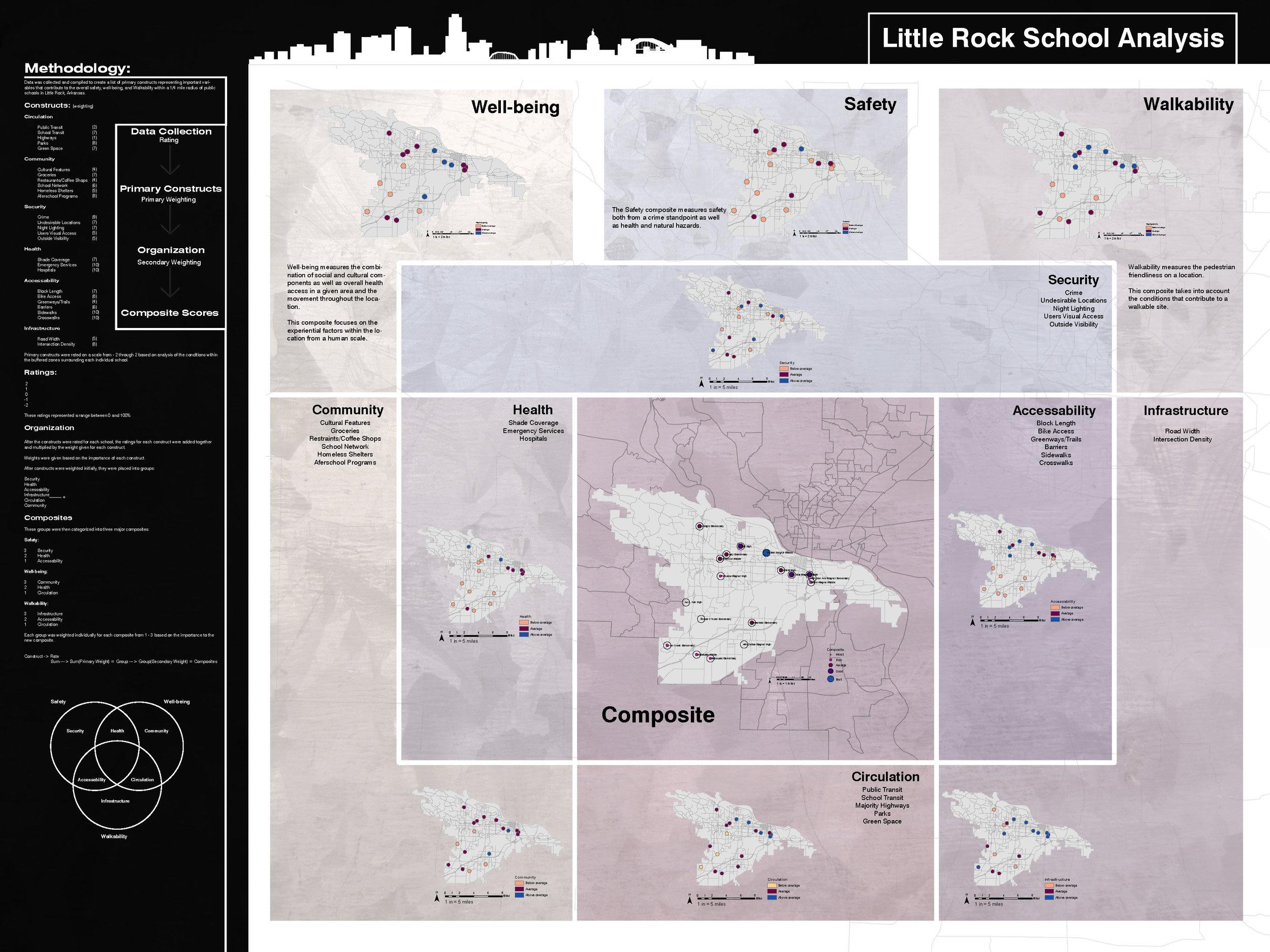 Little Rock School Analysis Poster - COSTELLO.jpg