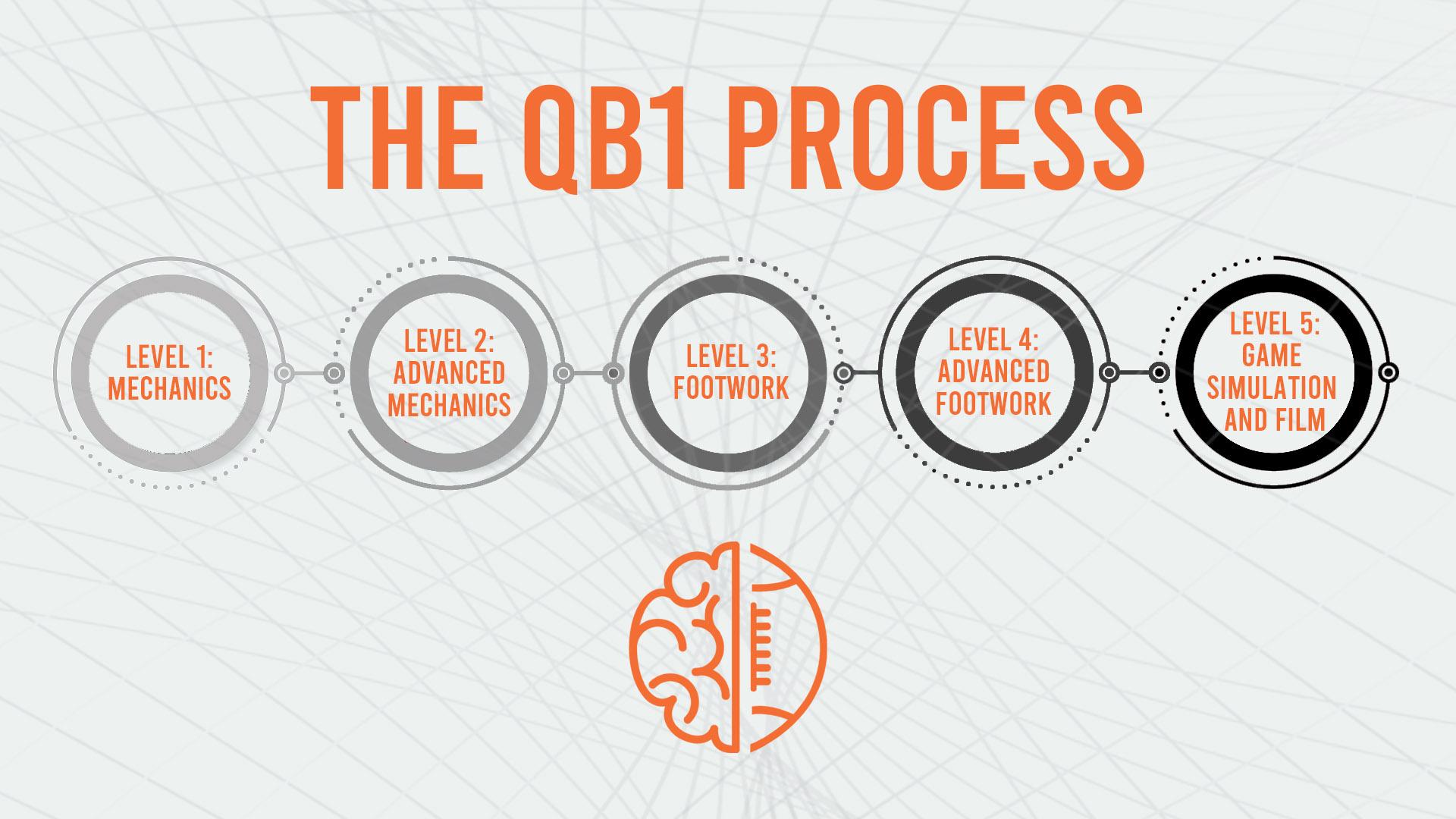 theqb1process.jpg