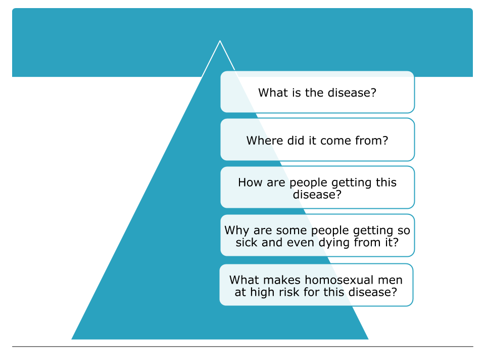 AIDS-HIV-PART II (3).png