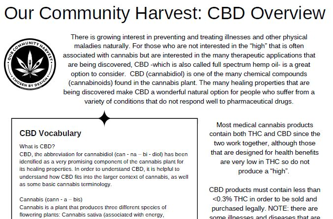 CBD - CBD is booming! From pain relief to natural sleep assistance, CBD is legally available in all 50 states.Click here to find resources that explain what conditions respond to CBD and guides for use.