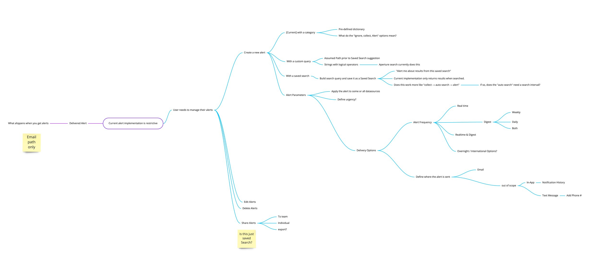 Alerting Takeaways and Documentation - New frame (1).jpg