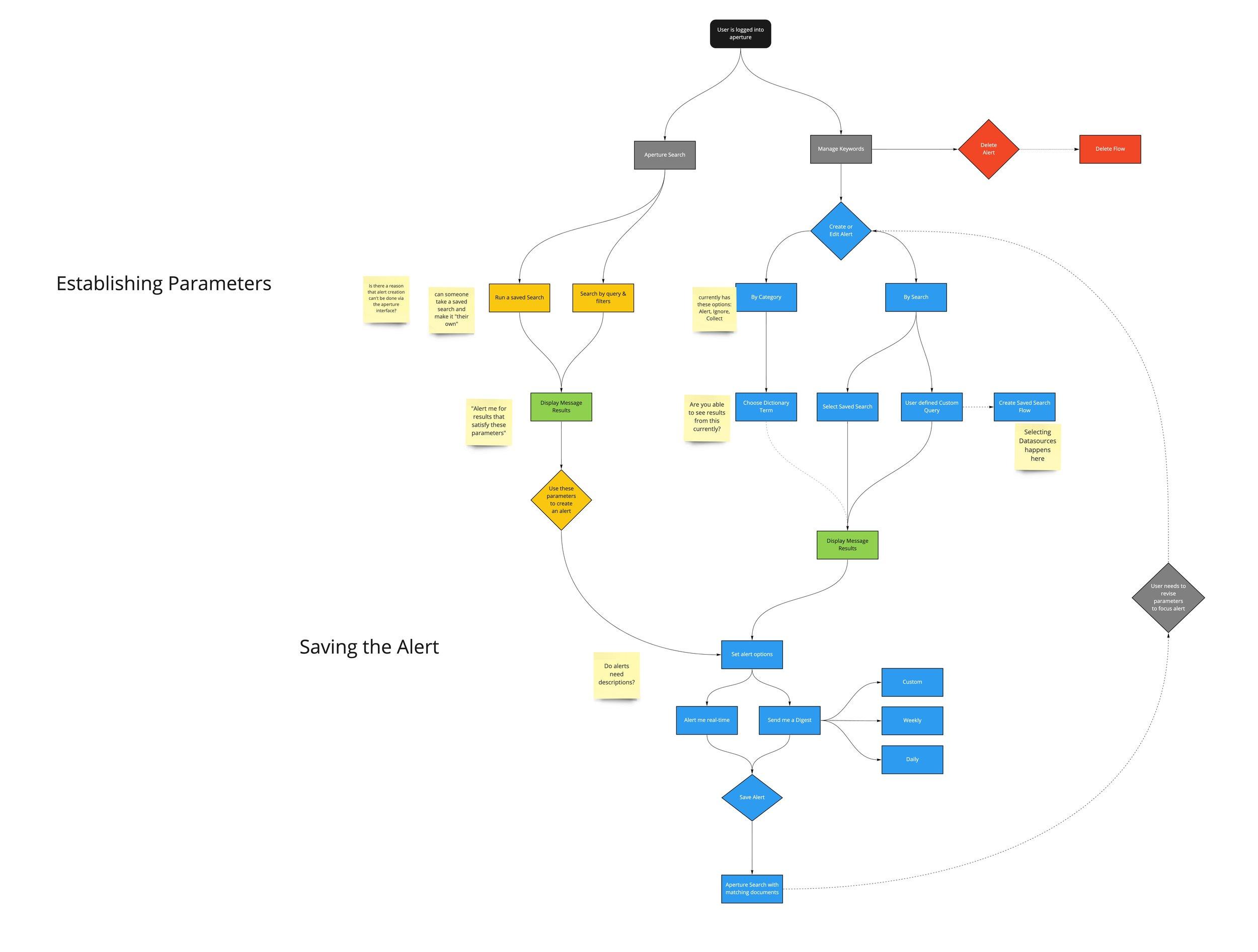 Phase 3 Starts - New frame (1).jpg