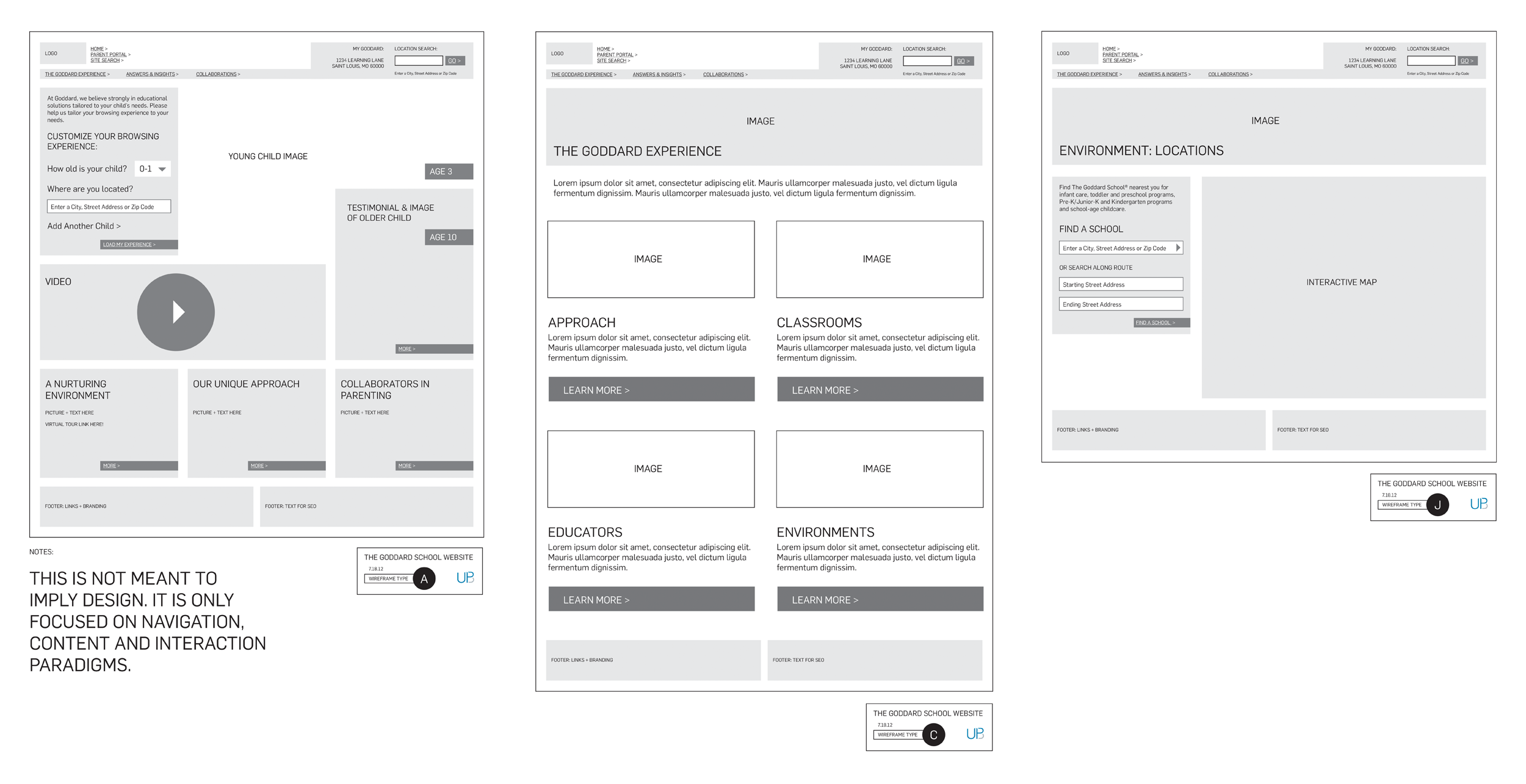 Wireframe development