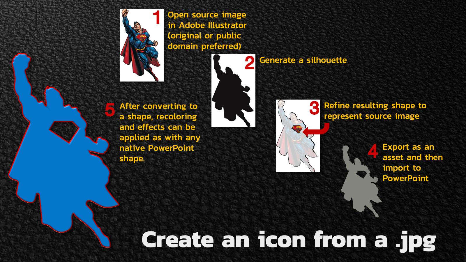Generating custom icons