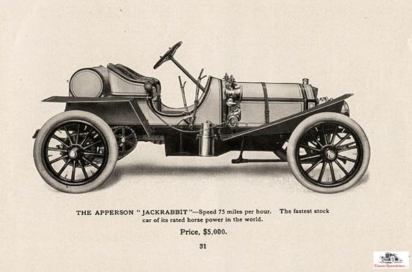 1905-07 Apperson Jack Rabbit.  Illustration courtesy Indiana State Historical Archives