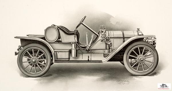 1909 Haynes X-4 Hiker.  Illustration courtesy Haynes Automobile Museum
