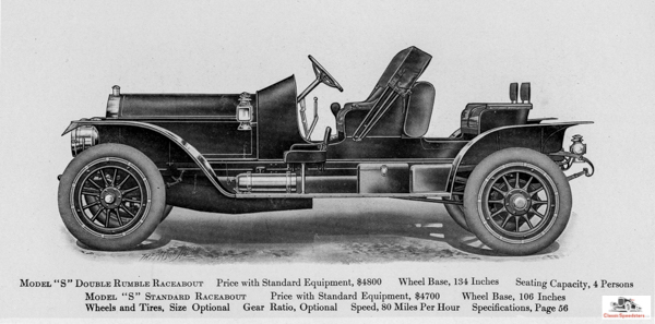 """1911 Knox Model S Raceabout. Note the """"double rumble seats"""" - an exciting ride in its time!  catalog image personal collection"""