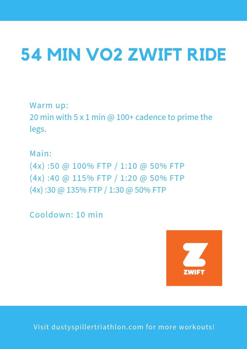 Zwift workout