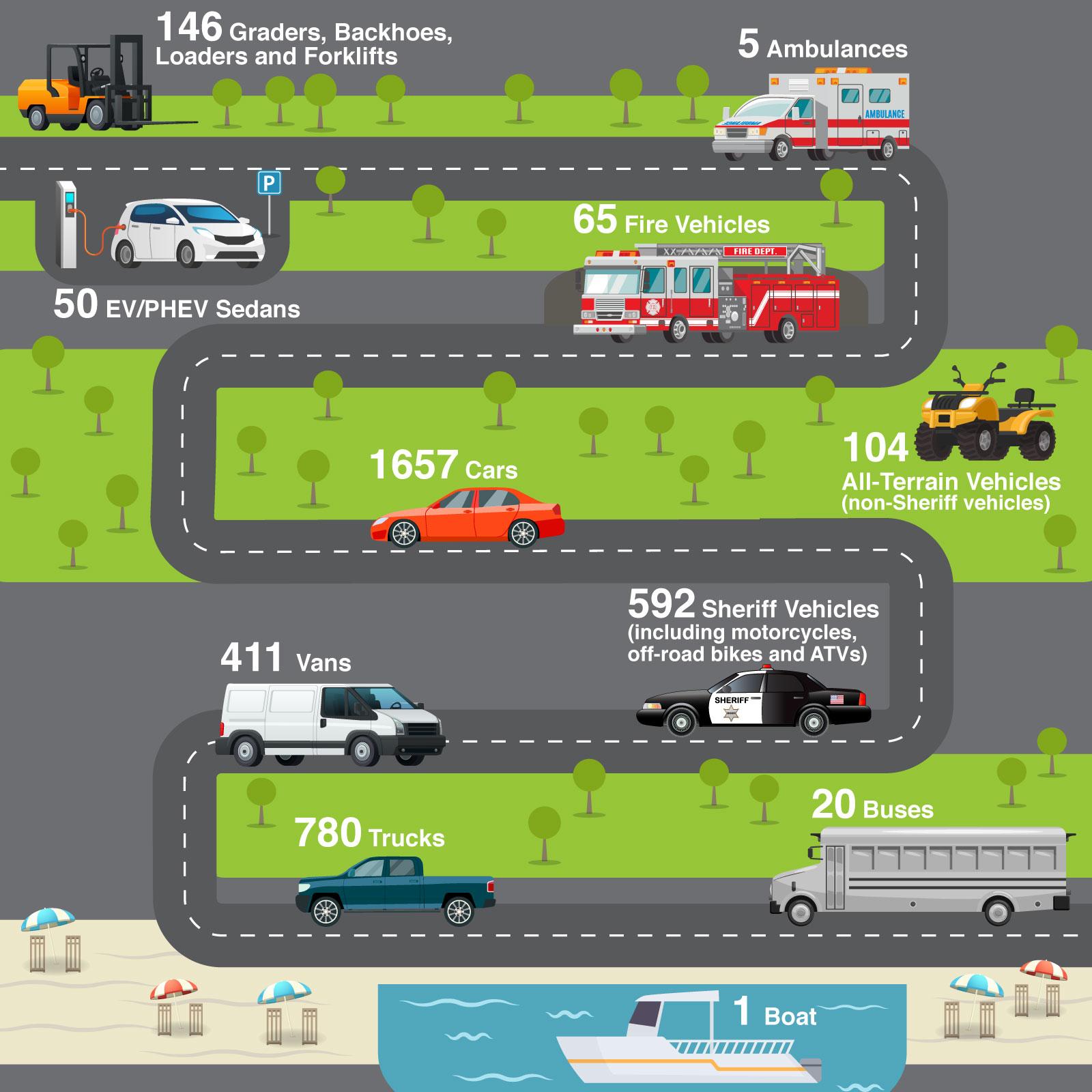 fleet-by-the-numbers-2019 (002).jpg