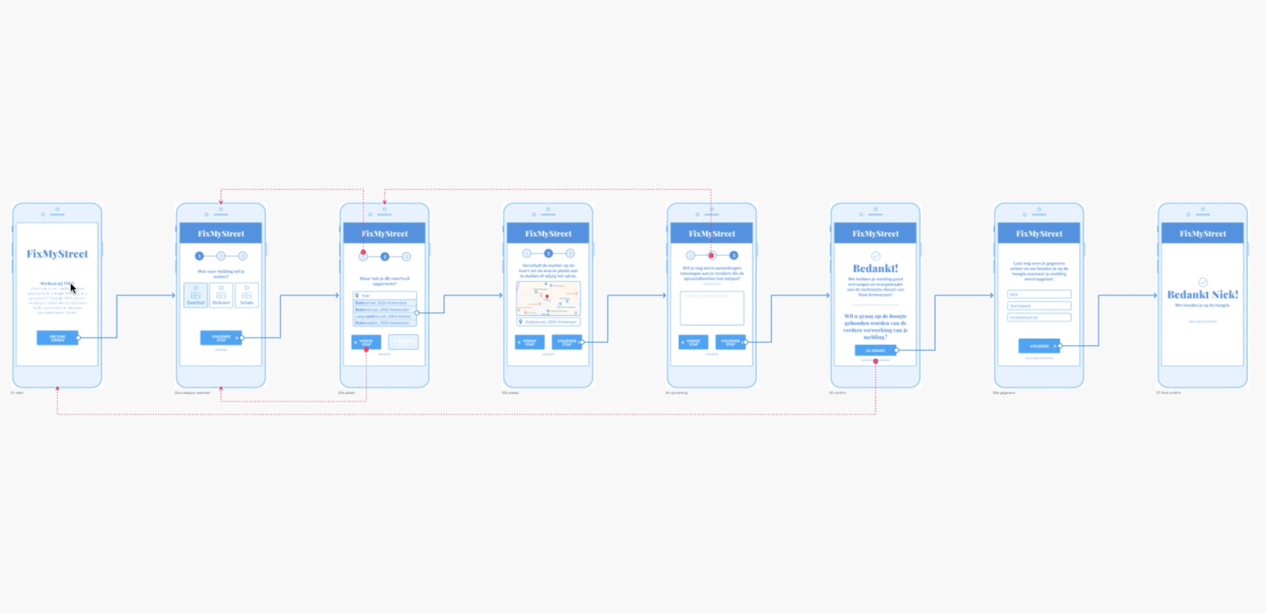 One of our early mockup user flows