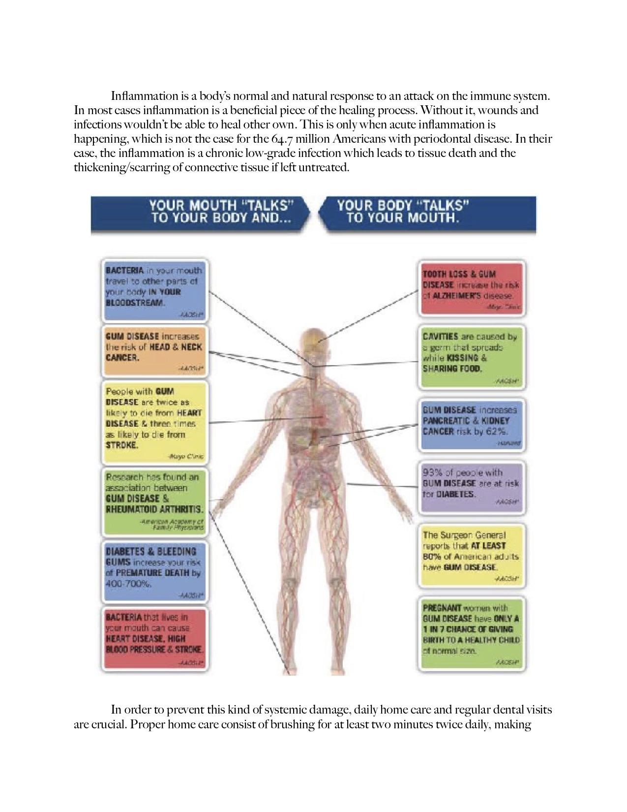oral systemic pic 2.jpg