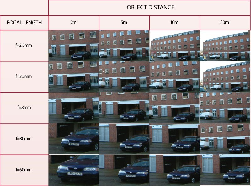 camera chart views.jpg