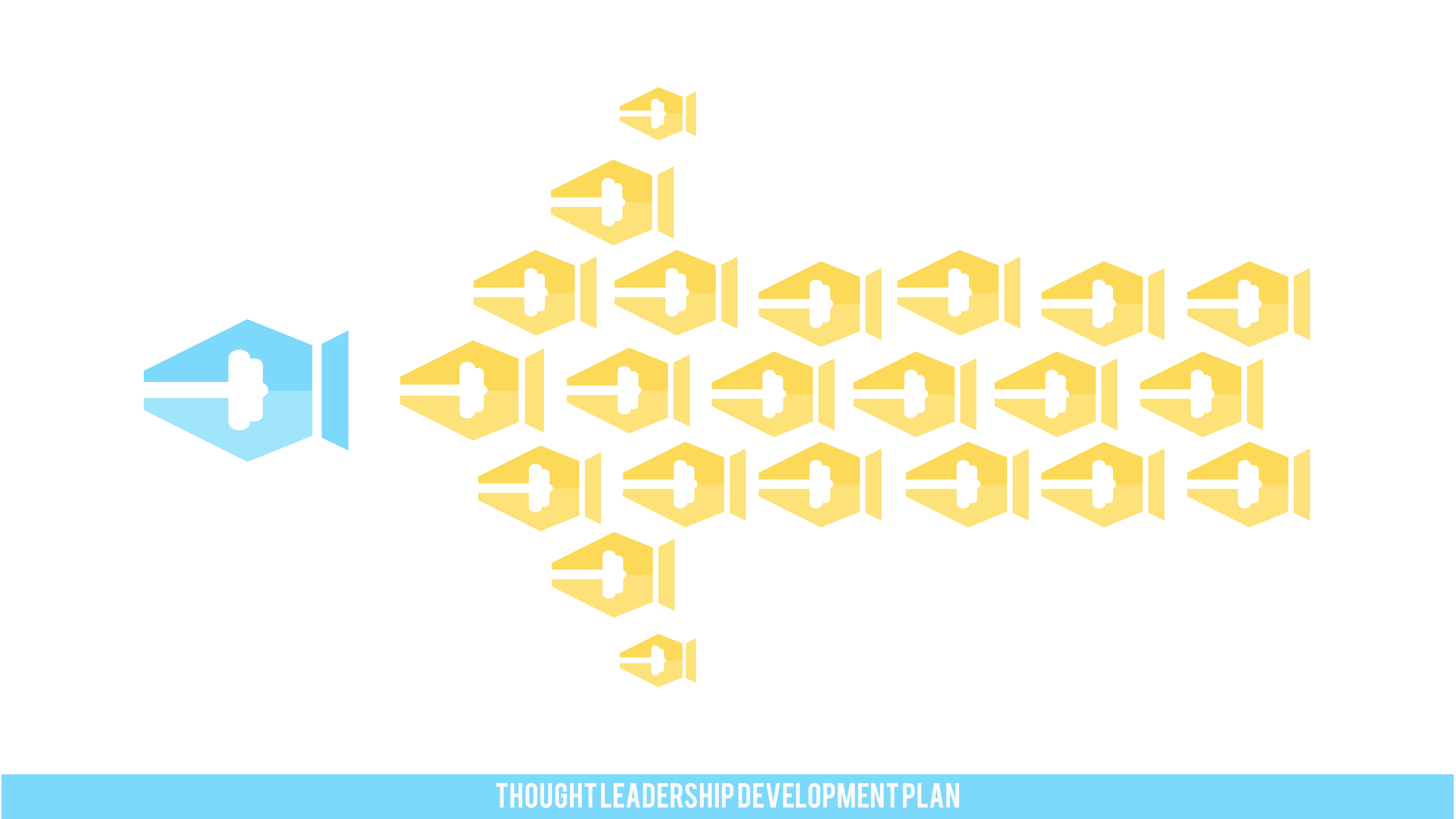 Copy_Buffs_Thought_Leadership_Development_Plan-01.png