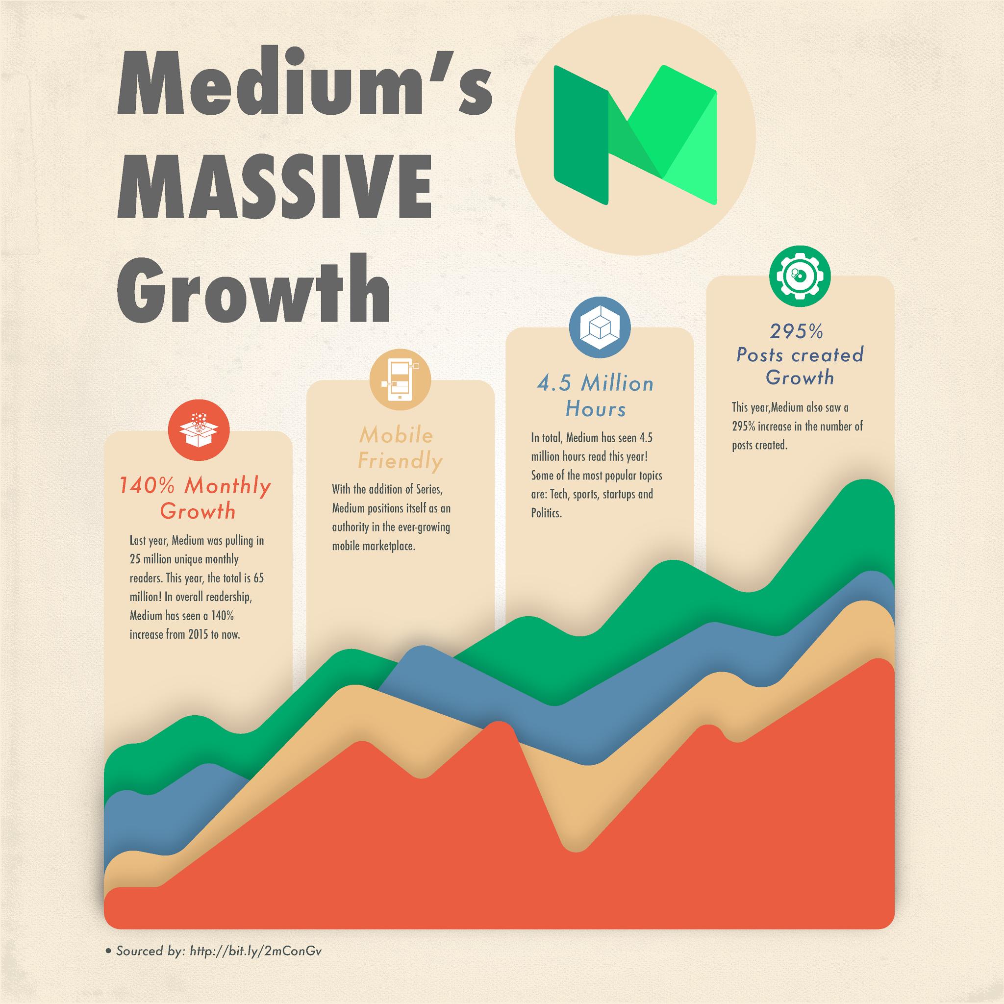 Medium Infographic.png