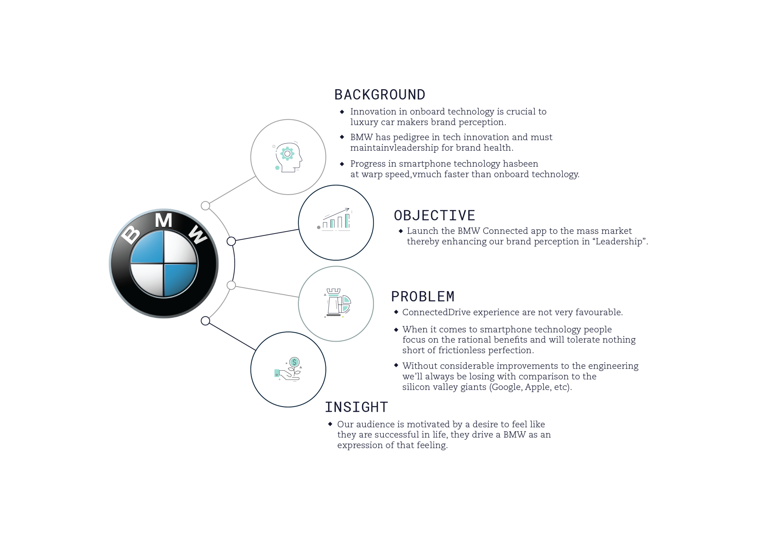 BMW_Thinking-02-01-01.png