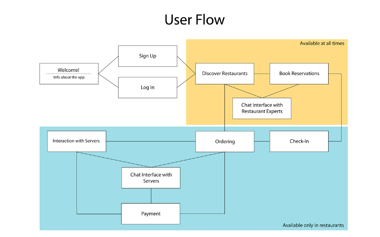 user flow-01.png