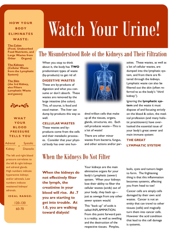 Watch your urine 1.jpg