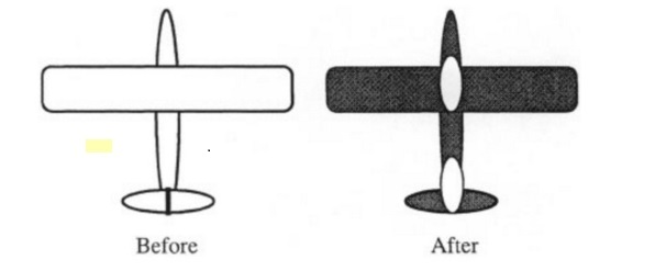 "DISTRIBUTION OF BULLET HOLES IN AIRCRAFT THAT RETURNED TO BASE AFTER MISSIONS. SKETCH BY WALD. IN ""VISUAL REVELATIONS"" BY HOWARD WAINER. LAWRENCE ERLBAUM AND ASSOCIATES, 1997."