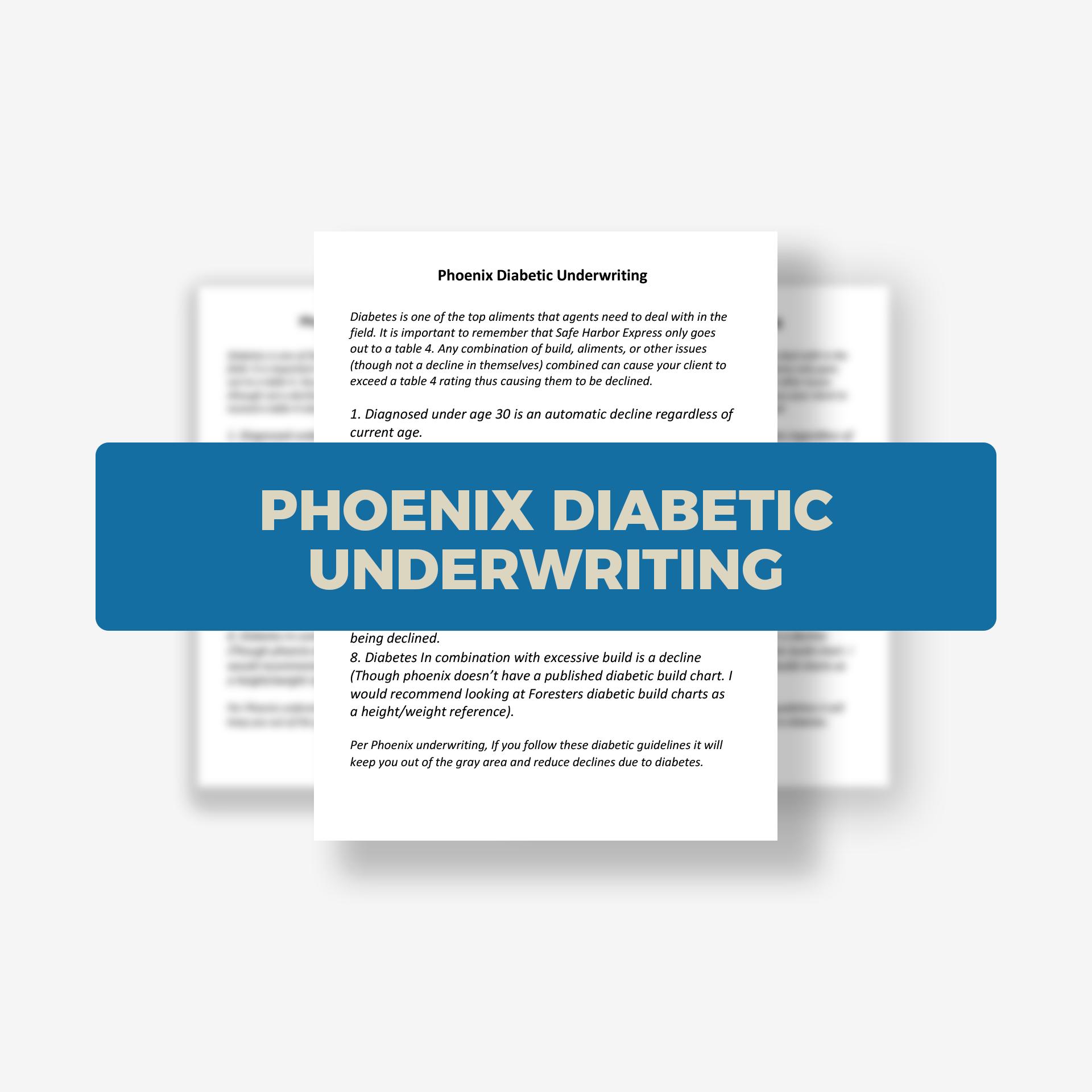 Phoenix Diabetic Underwriting.png