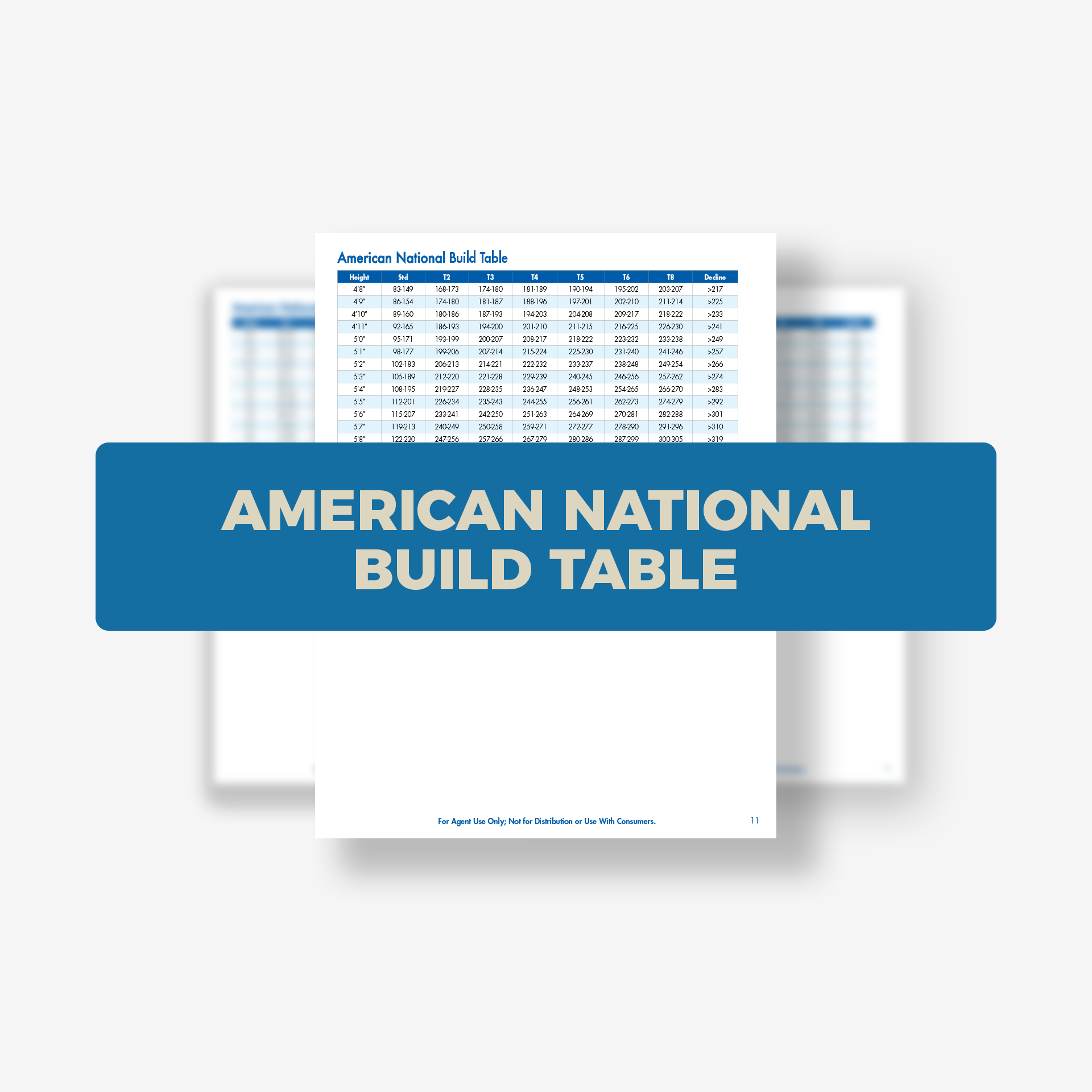 American National  Build Table.png