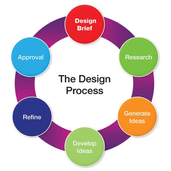 Purplelily-Design-infographic-Ppl.jpg