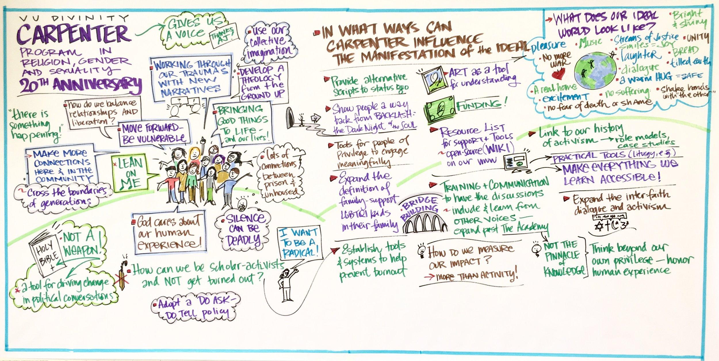 Carpenter Program collective vision