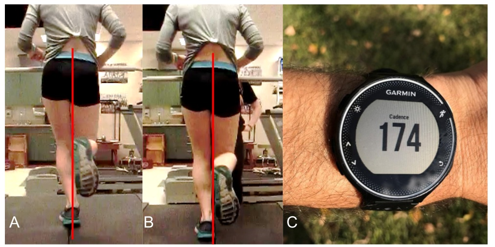 Figure 7: Runner with left ITB pain at baseline (A) and with (B) a 7.5% increase in running cadence over her preferred. Note the reduced crossover, reduced hip adduction, and pelvic drop in midstance. Feedback on cadence was provided with a Garmin GPS running watch (C).