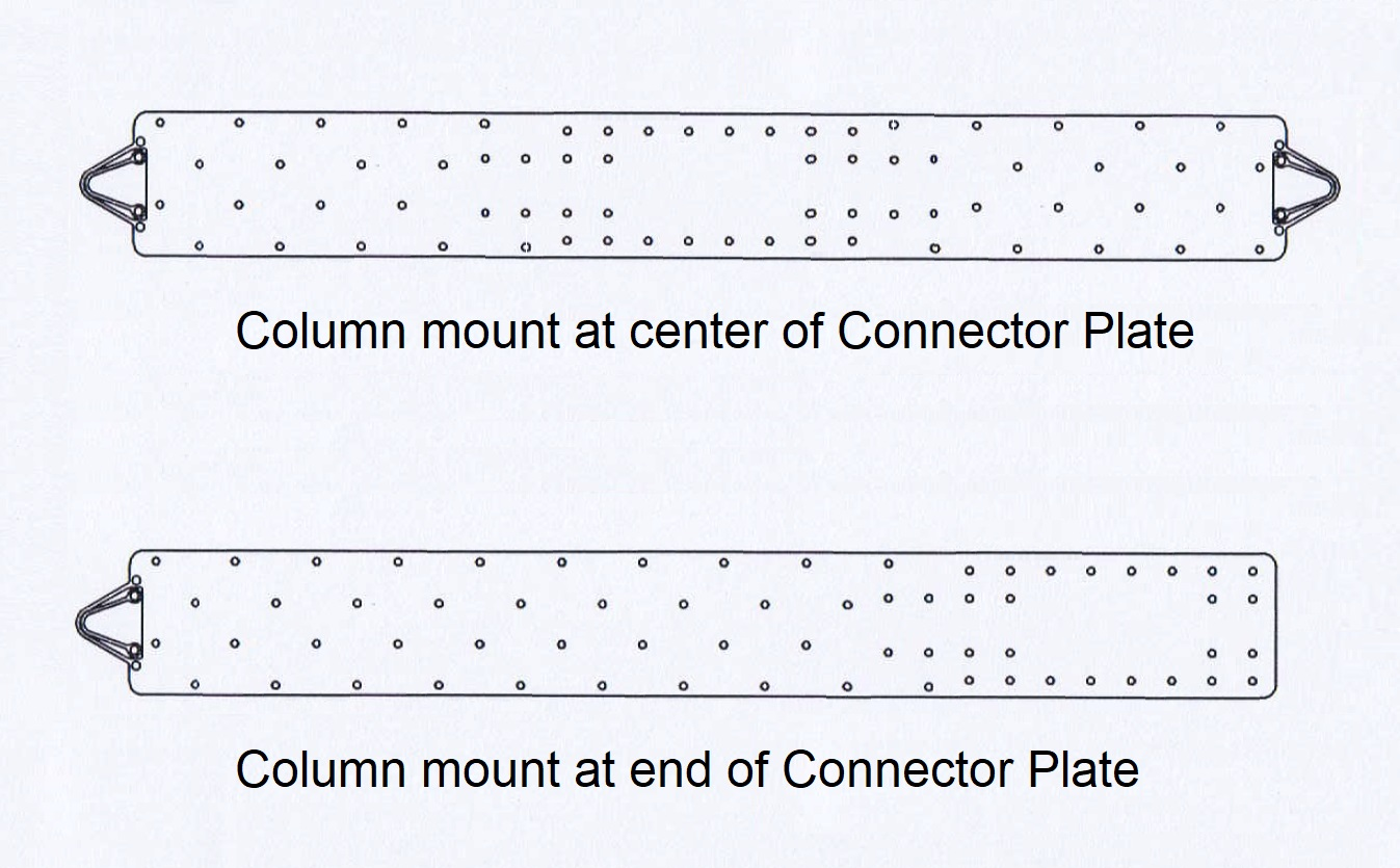 Examples of Connector Plates