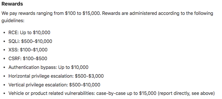 Payout schedule for Tesla Motors as managed by Bugcrowd