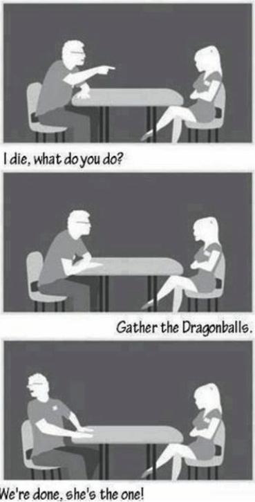 Geek Speed Dating made easy