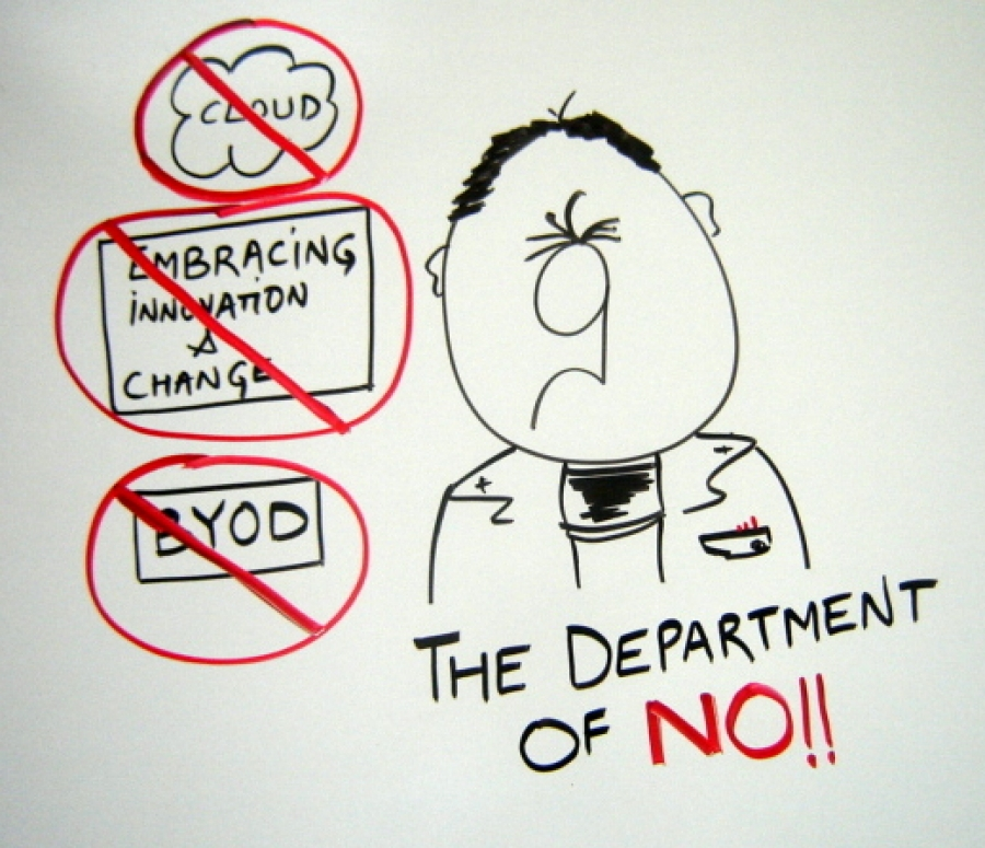 The Department of NO