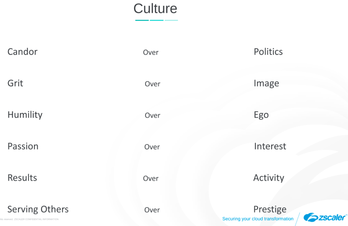Our culture team was asked to put together a slide deck on company culture. This was the result.