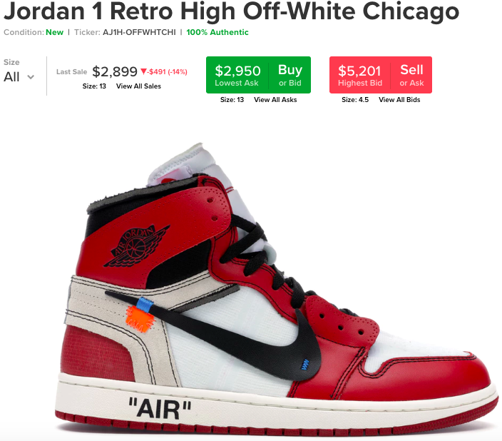 Resell prices are insane!