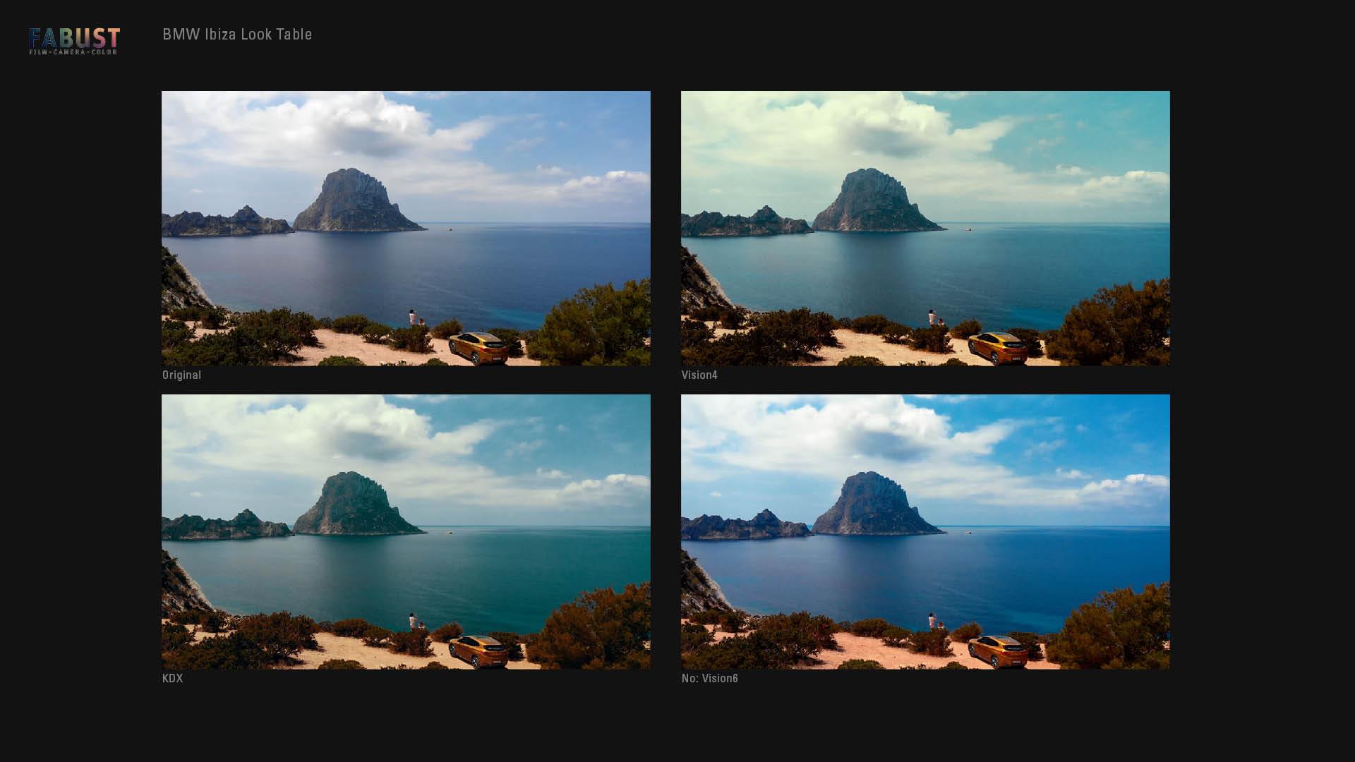 Screenshot mit verschiedenen Look-Beispielen.