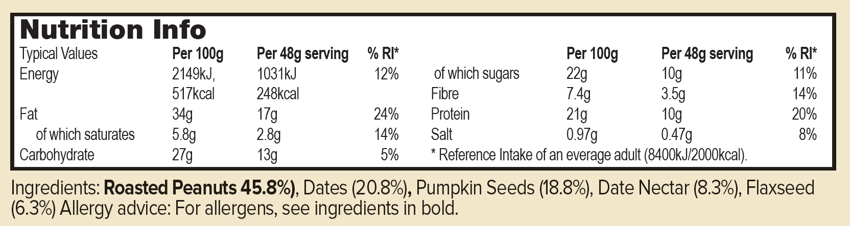 Peanut Nutrition