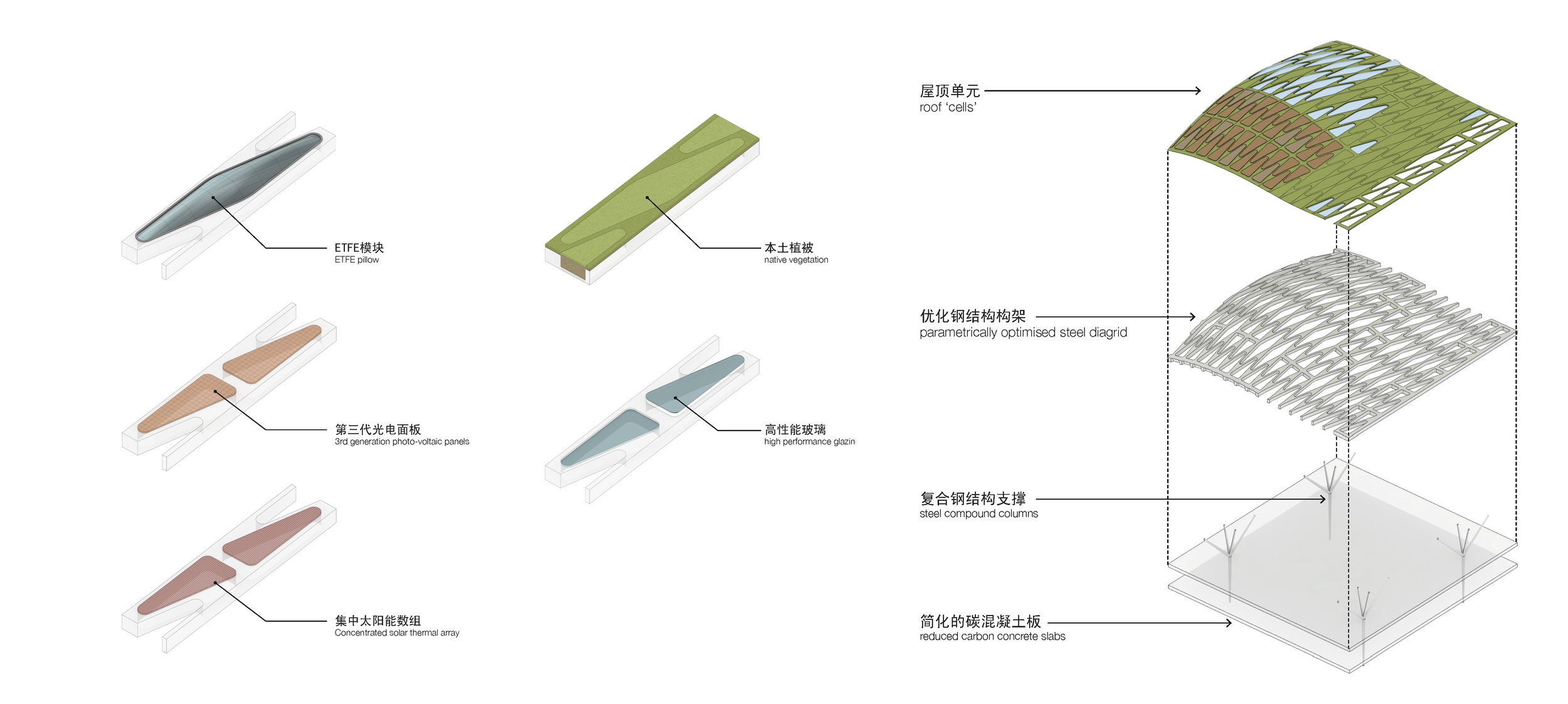 Pages from Dalian_Booklet_Print_Page_CROP_COMP (2017_09_28 21_07_46 UTC).jpg
