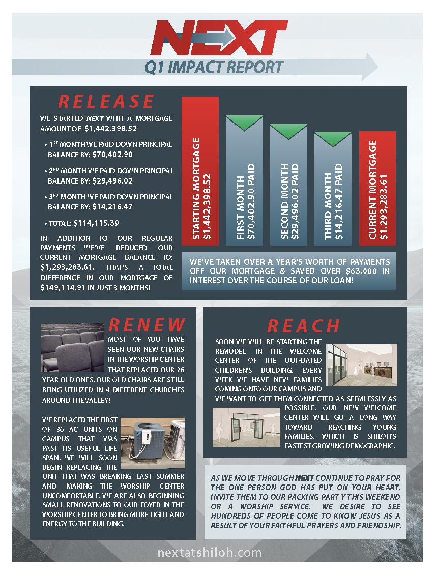 NEXT Infographic Report 2019.jpg